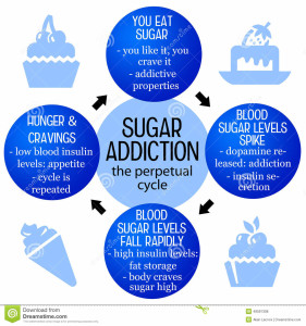 sugar-addiction-fighting-against-perpetual-cycle-49091308